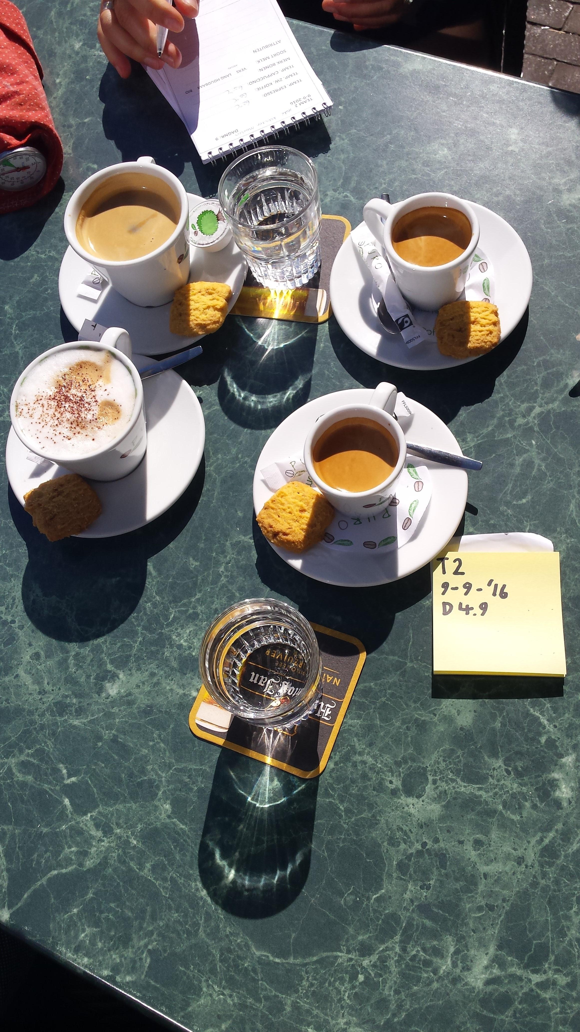 Coffeelicious/Huis van Gijn